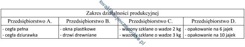 a36_tabela20