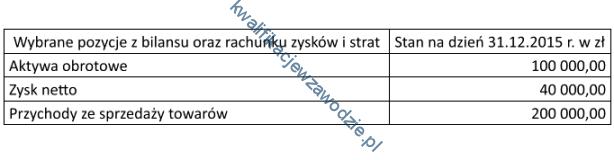 a36_tabela26