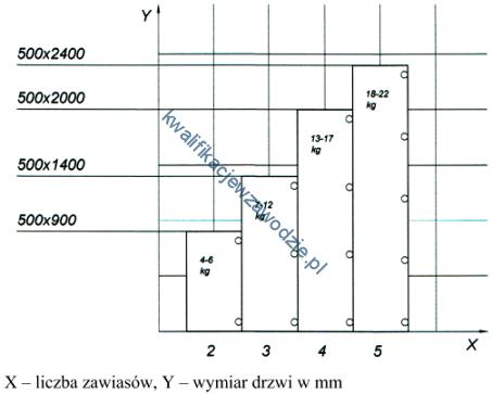 a50_diagram