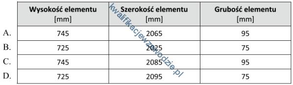 a50_tabela11
