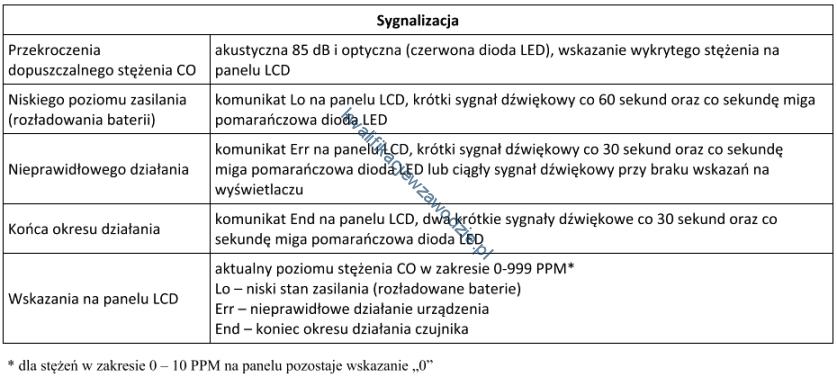 b24_tabela28