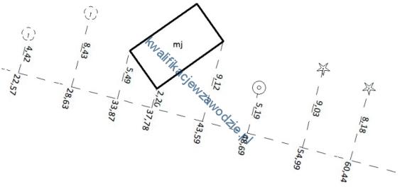 b34_metoda