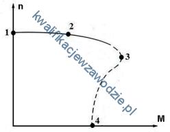 e7_charakterystyka