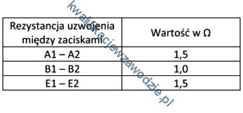 e7_tabela4