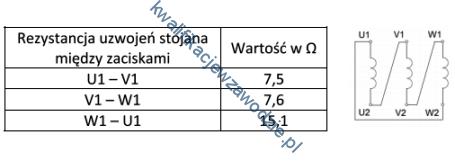 e7_tabela5