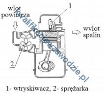 m1_silnik6