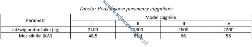 m1_tabela23