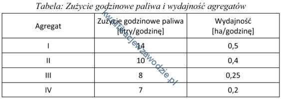 m1_tabela24