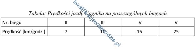 m1_tabela25