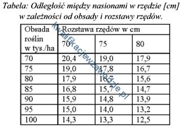 m1_tabela26