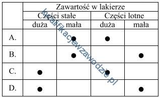 m28_tabela