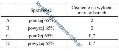 m28_tabela2