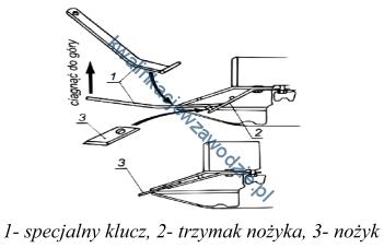 m2_instrukcja3