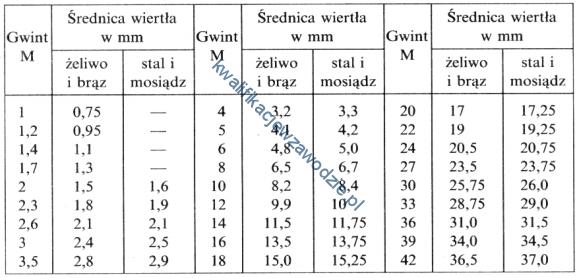 m2_tabela26