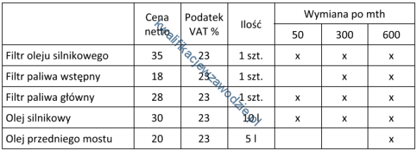m2_tabela27