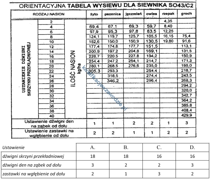 m2_tabela28