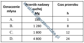 m35_tabela2