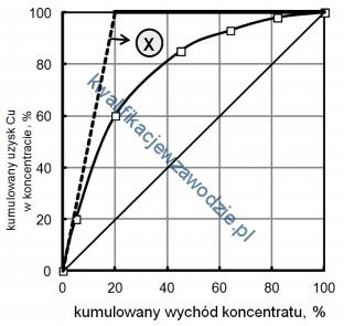 m35_wykres4