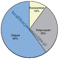 m36_diagram