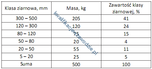 m36_tabela2