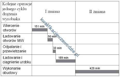 m39_harmonogram6
