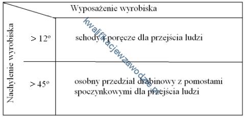 m39_tabela3