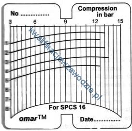 m43_diagram