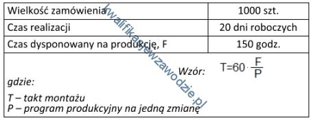 m44_tabela10
