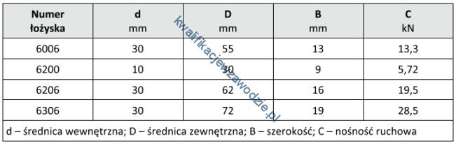 m44_tabela9