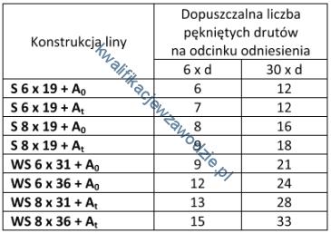 m8_tabela16