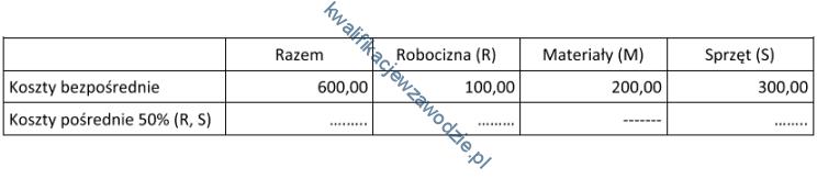 r21_tabela18