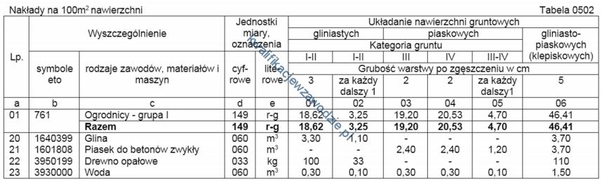 r22_tabela6