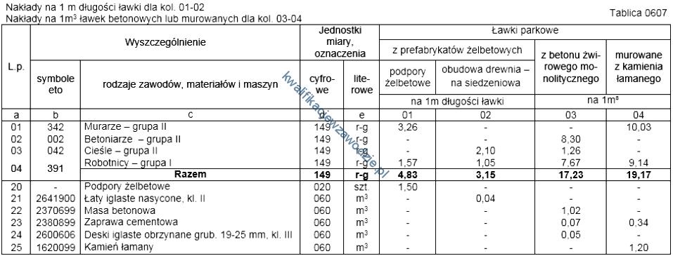 r22_tablica4