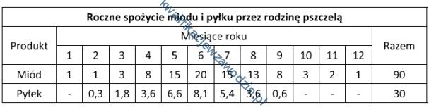 r4_tabela11
