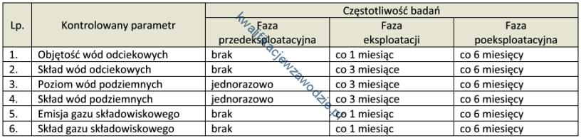 r8_tabela6