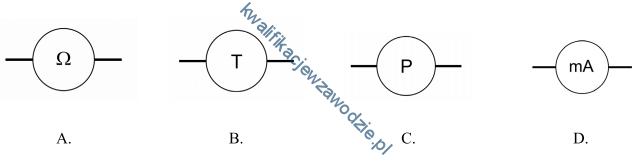 a6_symbole