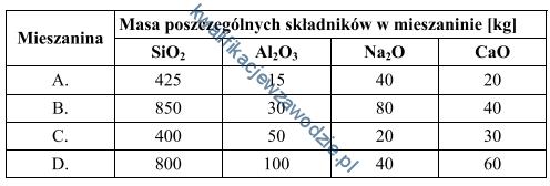 a6_tabela6
