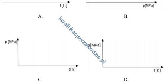 a6_wykresy