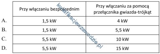 e24_tabela17