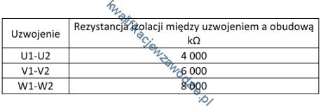 e24_tabela18