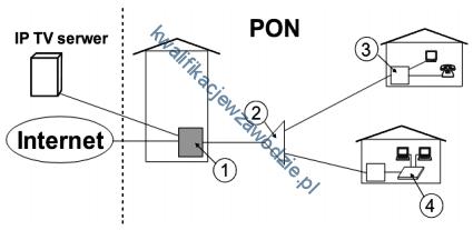 e2_schemat9