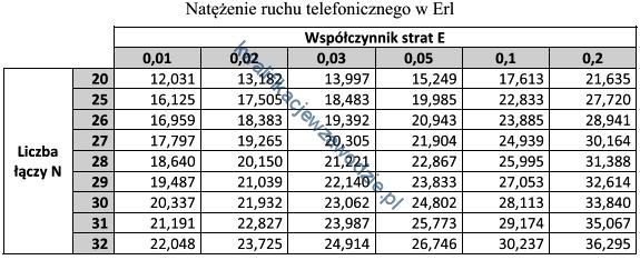 e2_tabela4