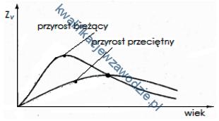 r14_wykres3