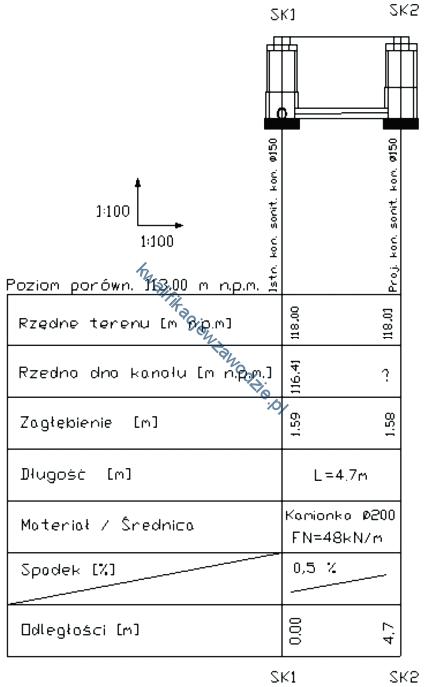 r23_profil3