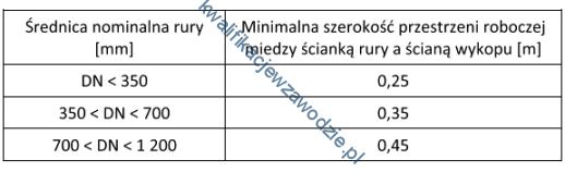 r23_tabela14