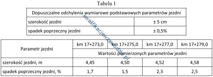 r23_tabela17