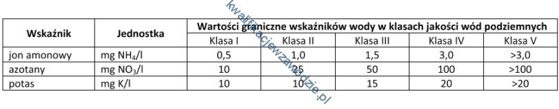 r7_tabela25