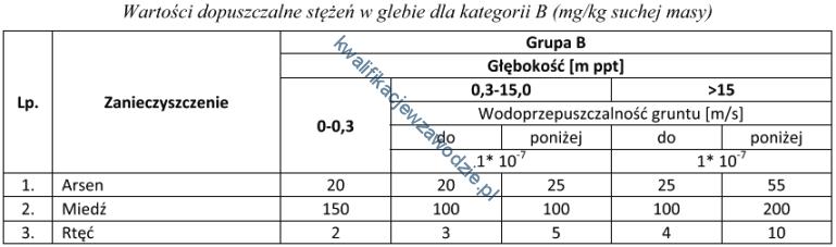 r7_tabela30