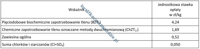 r7_tabela33