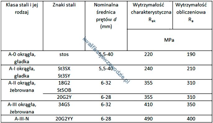 z23_tabela2